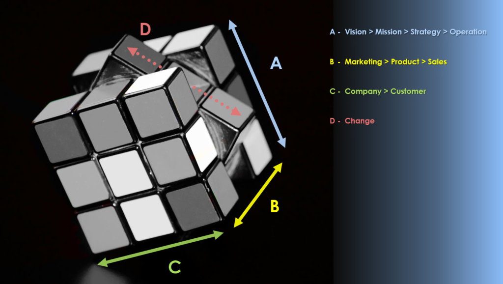 change cube